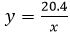 Inverse Variation Equation