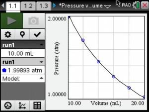 Pressure vs Volume Model