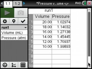Pressure vs Volume Table